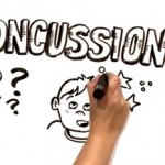 Concussions 101 – a Primer for Kids and Parents