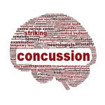 All Youth Sports Pose Concussion Risks