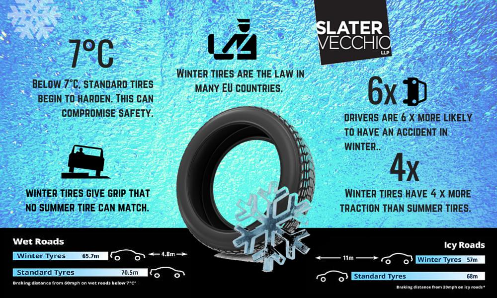 Vancouver snow tires